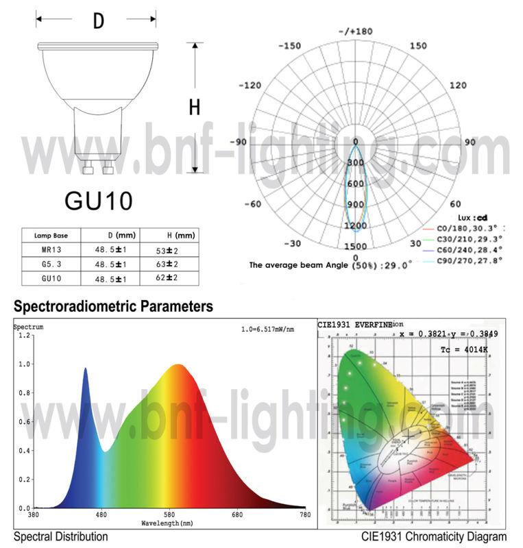 JDR E27 High Power White LED Spotlight with 3W/5W