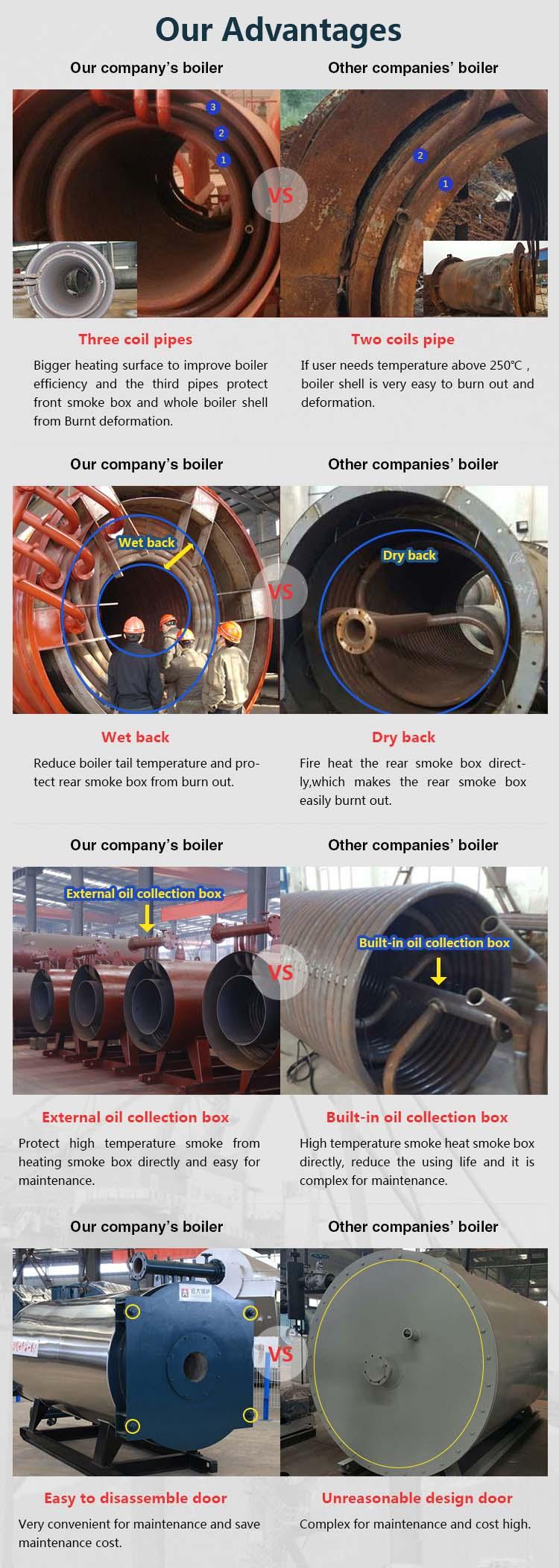 10 Gcal Diesel Fired Thermal Oil Heater Boiler