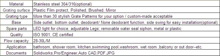 Sanipro Stainless Steel Floor Drain for Bathroom Shower