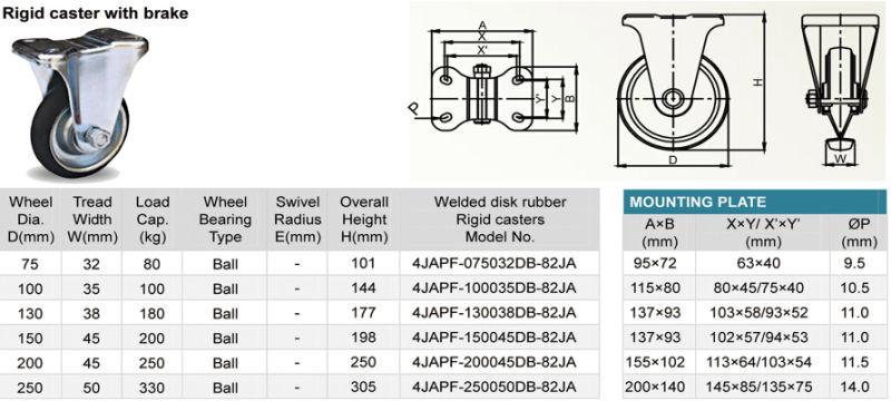 Wanda Japan Style Rigid Industrial Caster