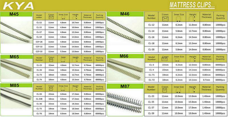 M85 Series Strip Mattress Clips