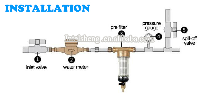 X830 Water Pre Filter System
