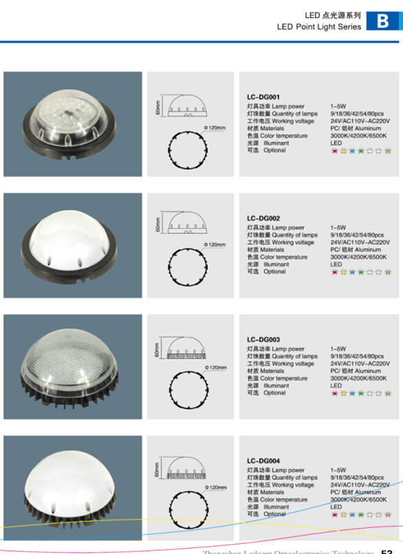 1W-5W Waterproof IP65 LED Point Source LED Light