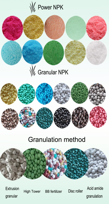High Quality Compound Granular NPK 20-20-15+Te
