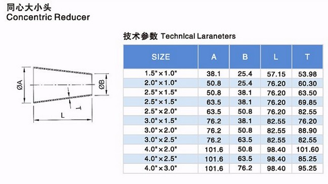 Sanitary Stainless Steel Concentric Reducer Welded End