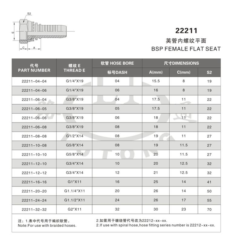 Female Flat Seat Bsp Pipe Fittings