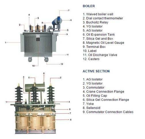 Oil Immersed Oltc Power Distribution Electronic Power Transformers Made in China
