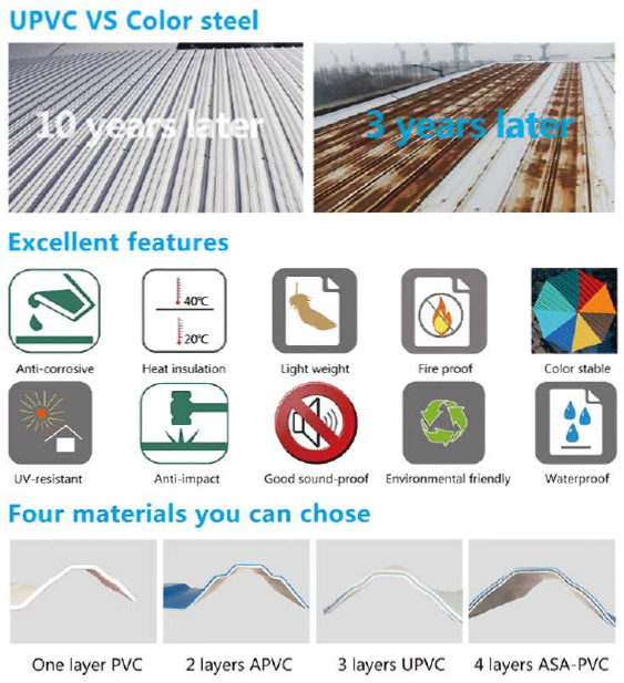 anti impact pvc roof tiles