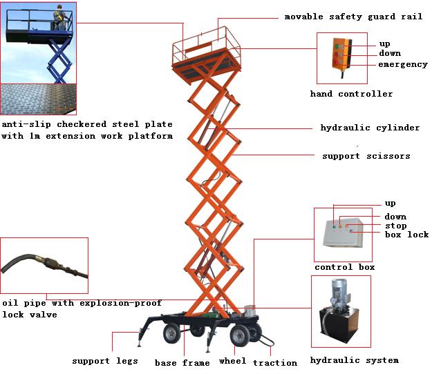 Hydraulic Scissor Lift Lifting Equipment for Sale
