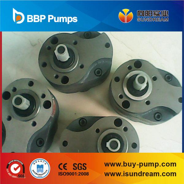 Gear Oil Pump (CB)