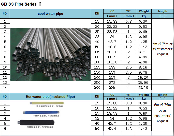 SUS304 GB Stainless Steel Heat Insulation Pipe (Dn50*48.6)