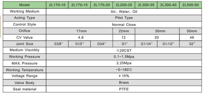 2L200-25 High Temperature Solenoid Valve Airtac Steam Valve