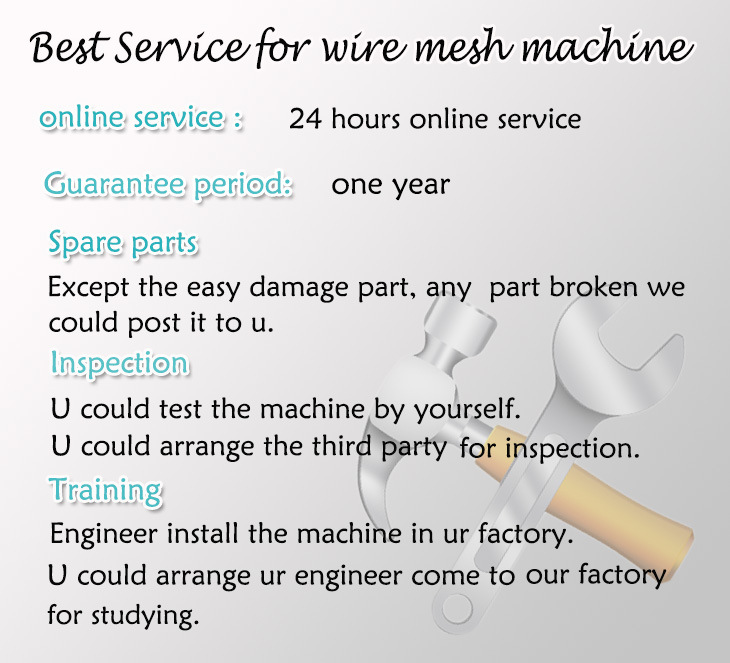 Auto Electric Welded Wire Mesh Machine for Roll Mesh