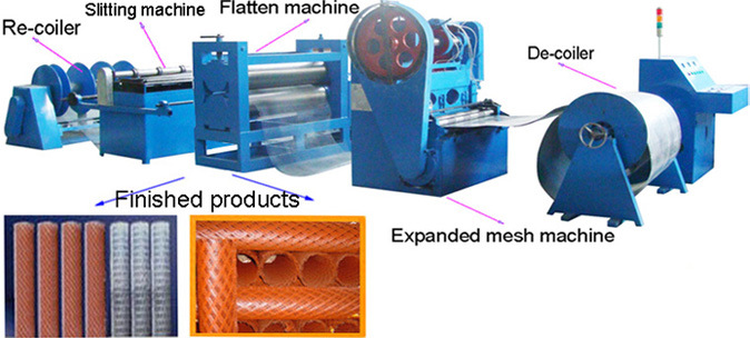 Expanded Metal Mesh Making Machine