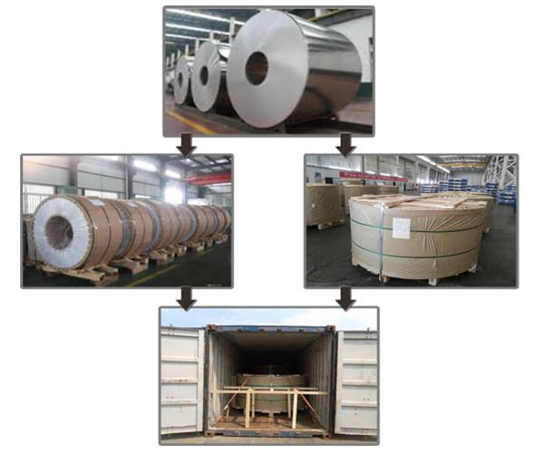 1000 3000 5000 Alloy Anti-Corrosion PVC Coated Aluminum Coils