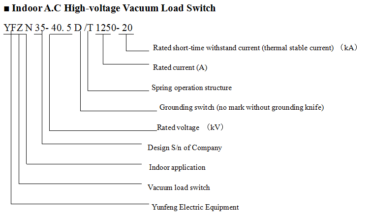 Indoor Use High Voltage Load Switch-Fzrn35-40.5D Fuse Combination