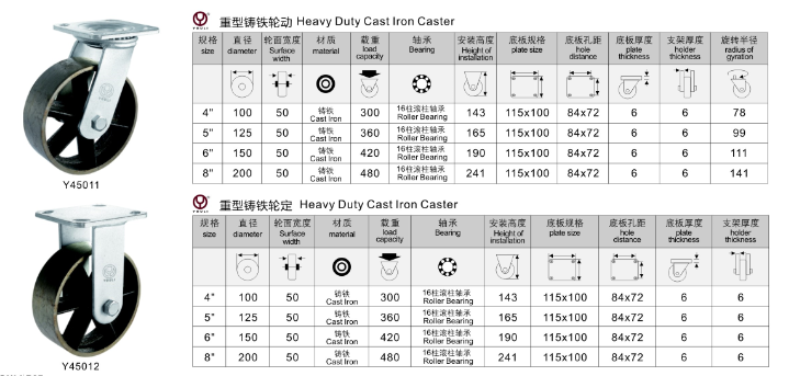 Heavy Duty Cast Iron Caster (Y4501)