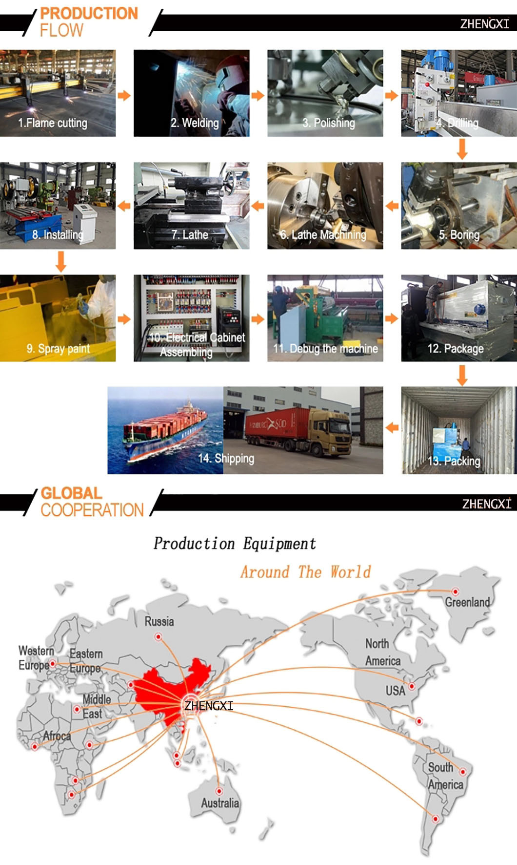 Hot Sale Auto Parts/Car`S Spare Parts Making Deep Drawing Iron Sheet Hydraulic Press Machine
