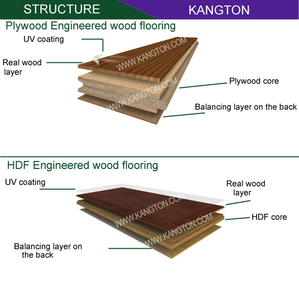 Hickory 3-Ply Engineered Wood Flooring (engineered wood flooring)