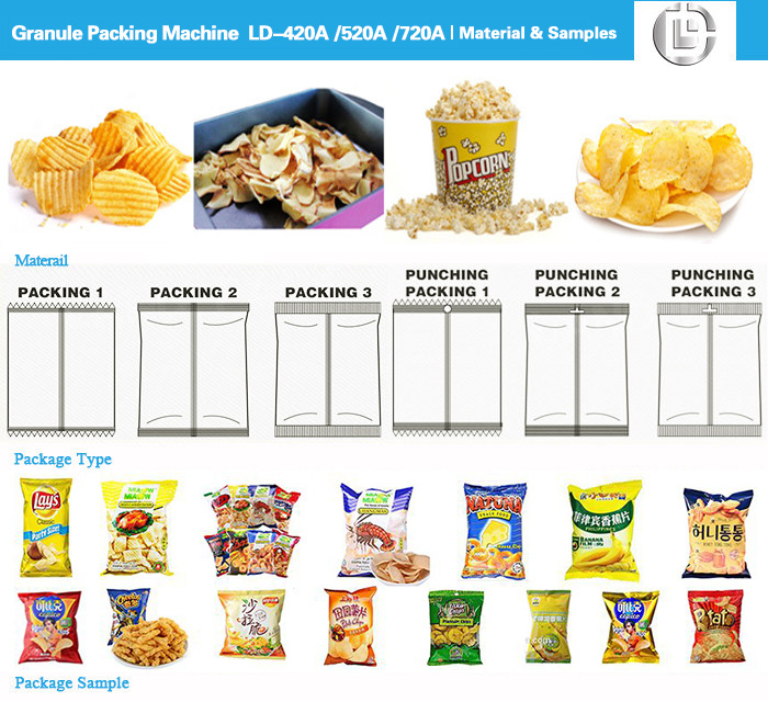 Fully Automatic Snack/ Nut/ Candy/ Food Filling Sealing Weighing Packaging Machine