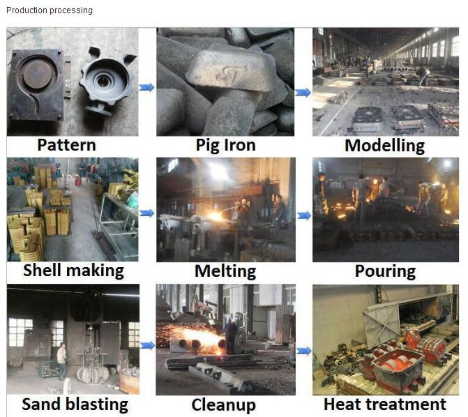 Belt Pulley by Sand Casting Process