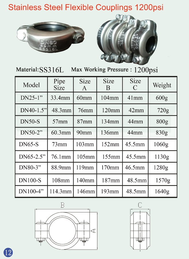 Stainless Steel Ss304 and 316 Highpressure Grooved Pipe Fitting Victaulic Couplings