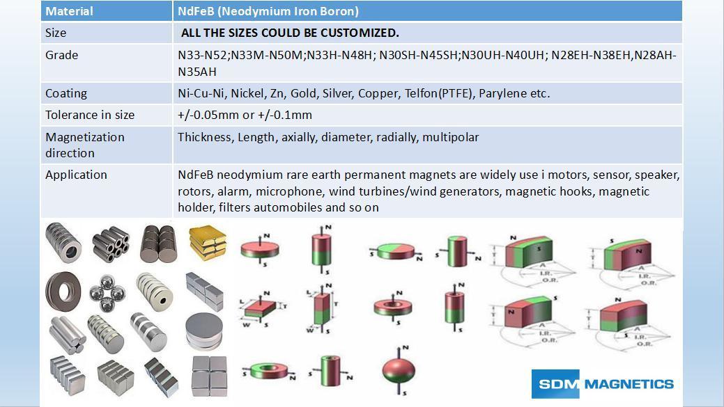 High Quality N48 Neodymium Block Magnet