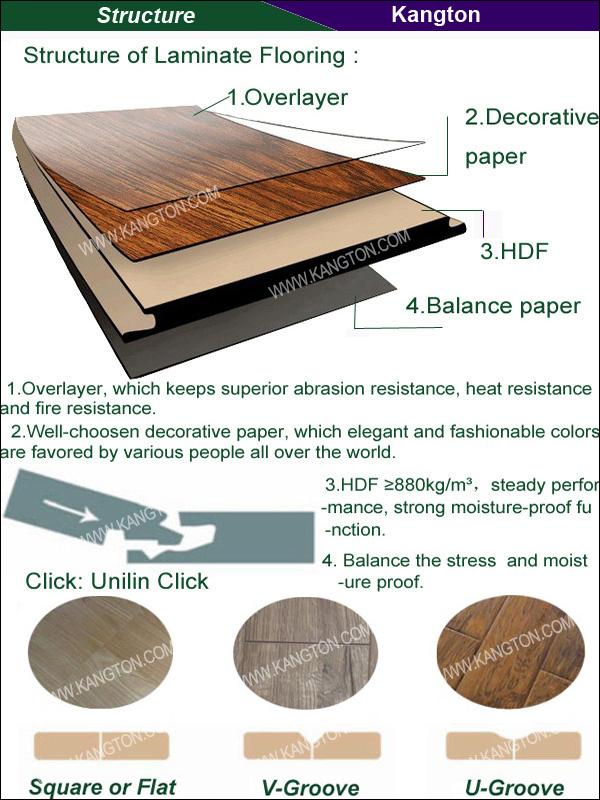 Germany Technique Laminate Flooring (laminate flooring)