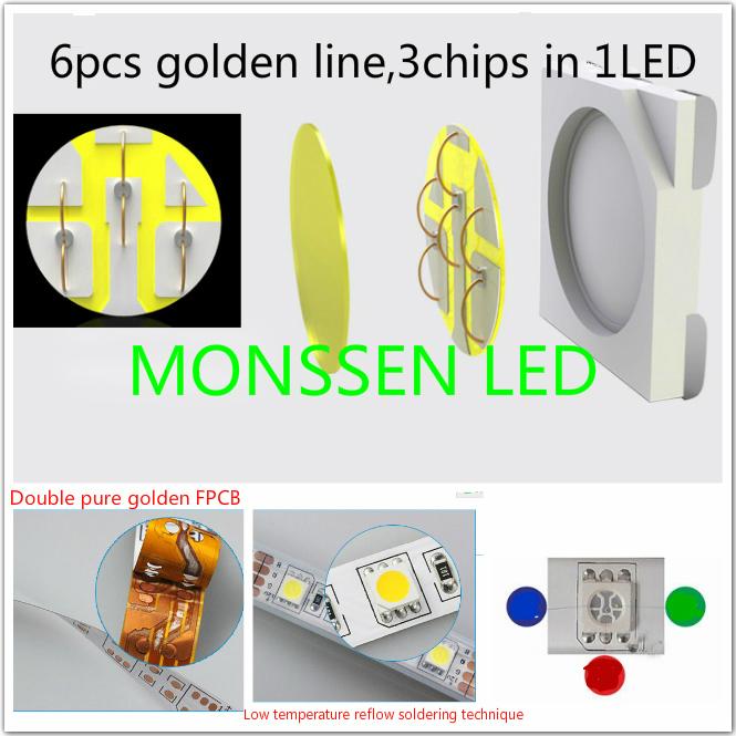 Ws2811 Ws2812b Flexible RGB Digital Color Effect Strip Light