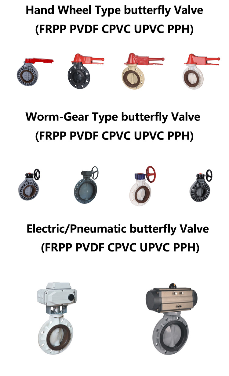 Motor Operated Motorized Electric Actuator Butterfly Valve