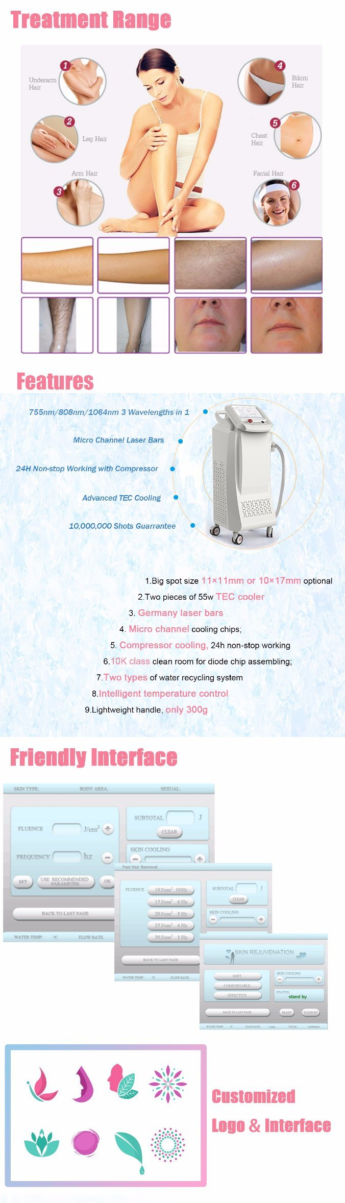 24h Non-Stop Working 808nm Diode Laser Hair Removal Beauty Machine