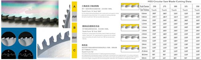 Best HSS Circular Saw Blade 550X3.5X90 From China.
