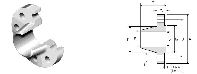 Slip on Flange ASME B16.5 Sorf Flange 304 Grade