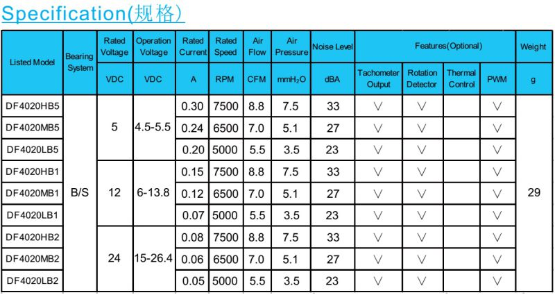DC4020 High Quality Blower Cooling Fan 40X20mm