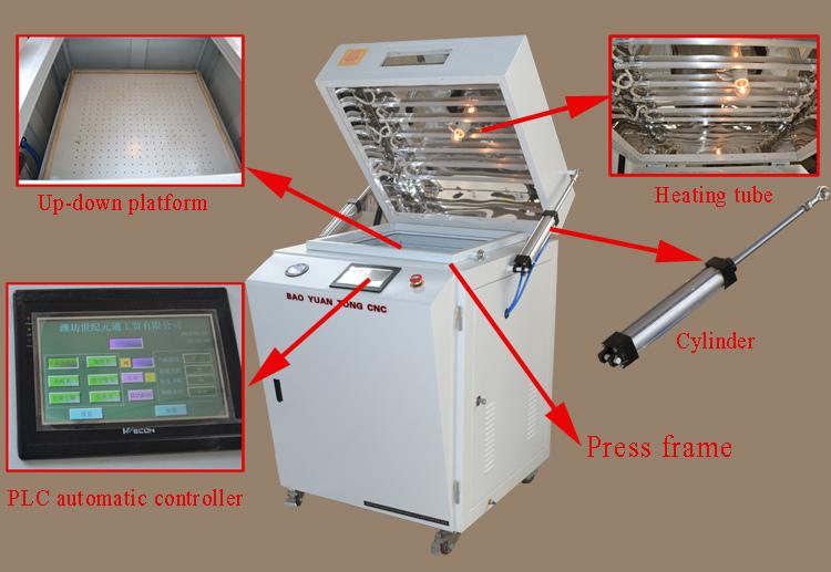 Bsx-1224 Dental Lab Vacuum Forming Machine