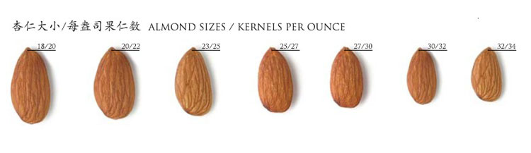 California Grade Almonds for Sale
