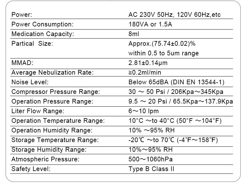 符合 FDA 、 Ce & ISO 标准 的 便携式 医用 空气 压缩机 雾化 器 , 适用 于 婴儿 和 老人 护理 、 家庭 和 医院 使用
