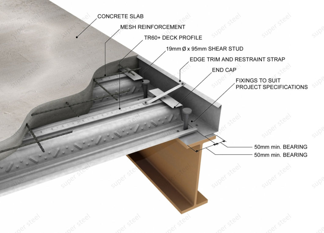 Building Material Floor Deck Galvanized Corrugated Steel Roof Sheet