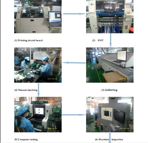 F21-20s Industrial Radio Remote Control