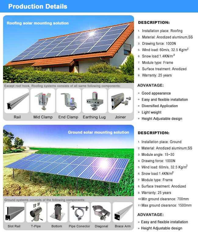 Green Power Aluminum Roof Solar Mount Tool Kits (XL199)