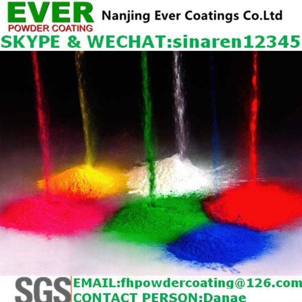 UV Resistant Outdoor Anti-Corrosion Polyurethane Powder Coatings