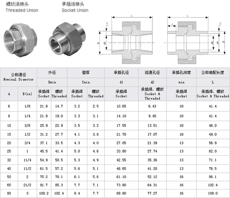 Abs pipe fitting union and universal china