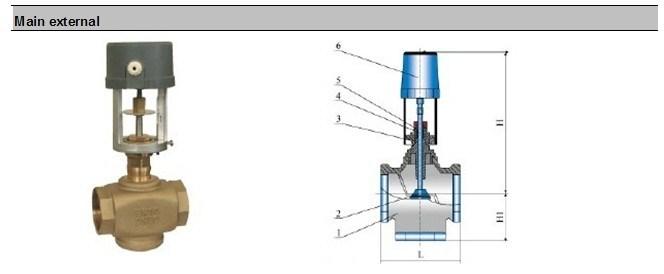 Solenoid Brass Ball Valve Two Ways Motorized Control Valves