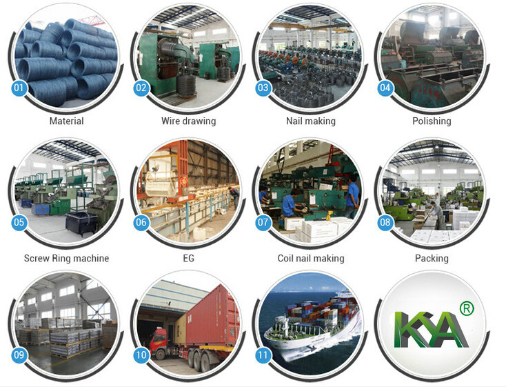 15 Deg Wire Pallet Nails for Construction, Decoration, Packaging