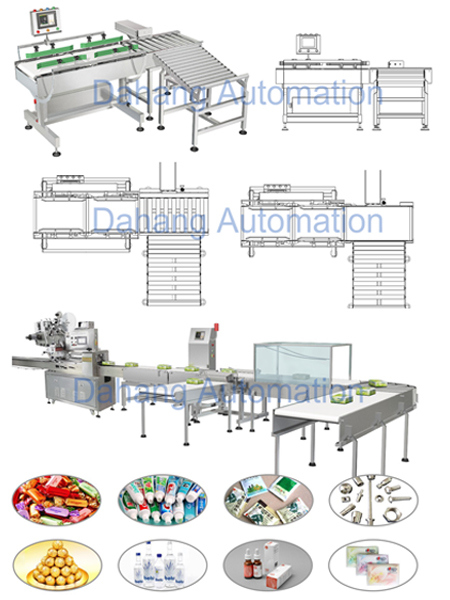 High Sensitivity Metal Detector with Checkweigher for Food Industry