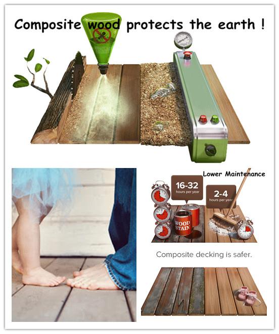 High Density Garden Design Interlock Floor Tiles WPC DIY Tiles