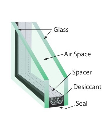 PVC Sliding Double Tempered Glass5+12A+5 Window