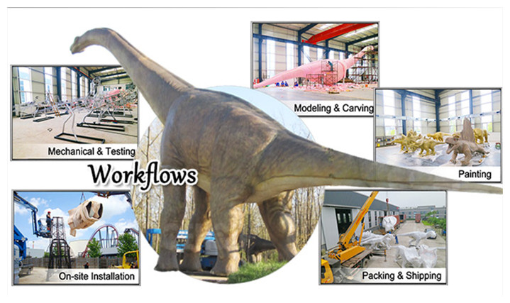 Indoor Realistic Model Dinosaur for Exhibit