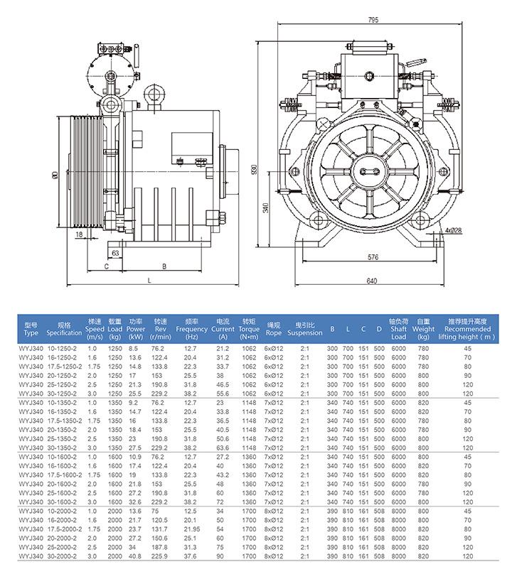 Medium and High Speed Gearless Traction Machine (WYJ340)