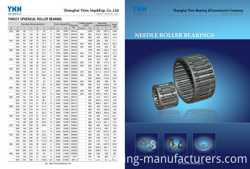 Low Friction and Hot Sale Needle Roller Bearing